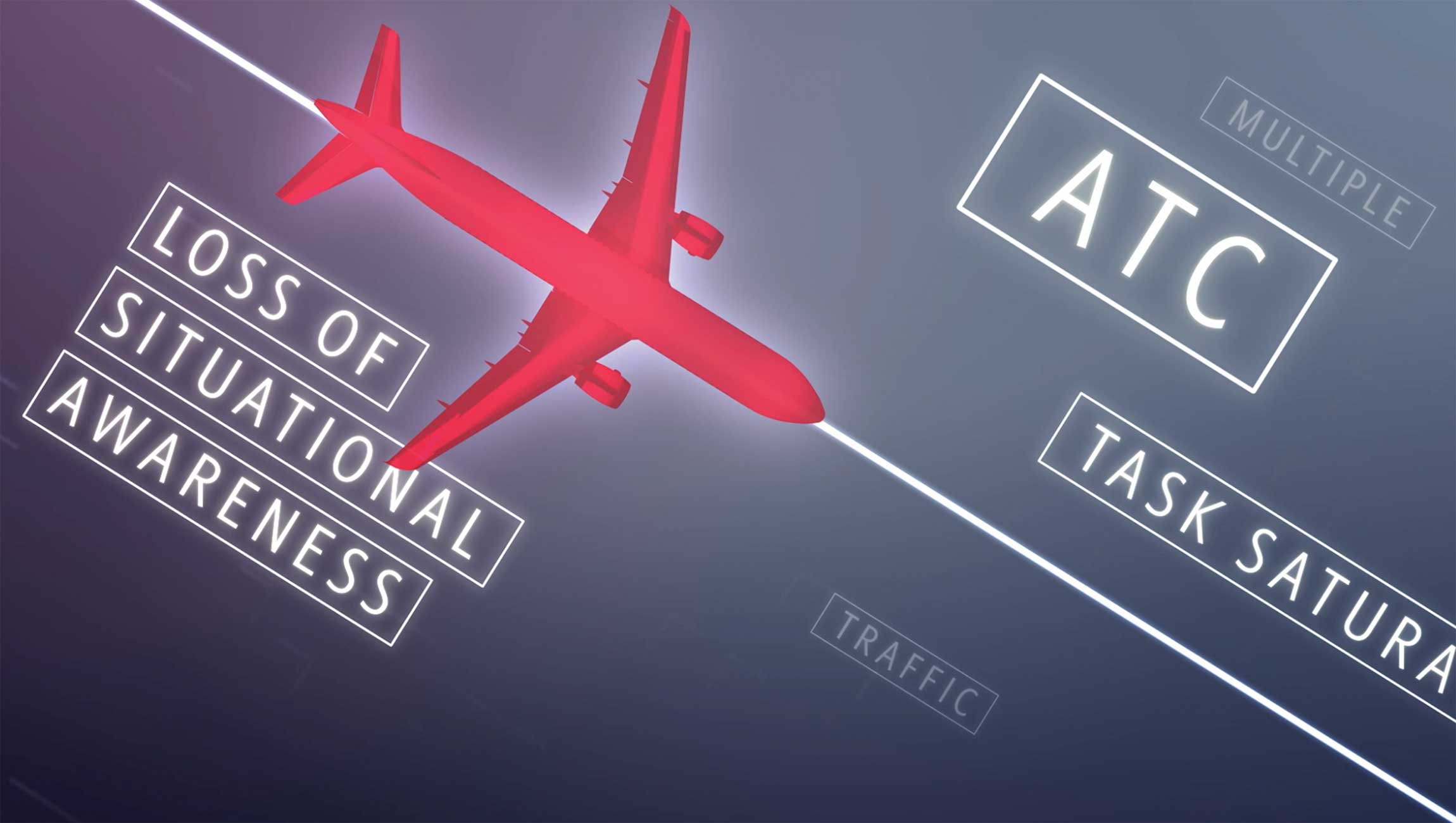 Delta Air Lines Flight Path Management Case Study